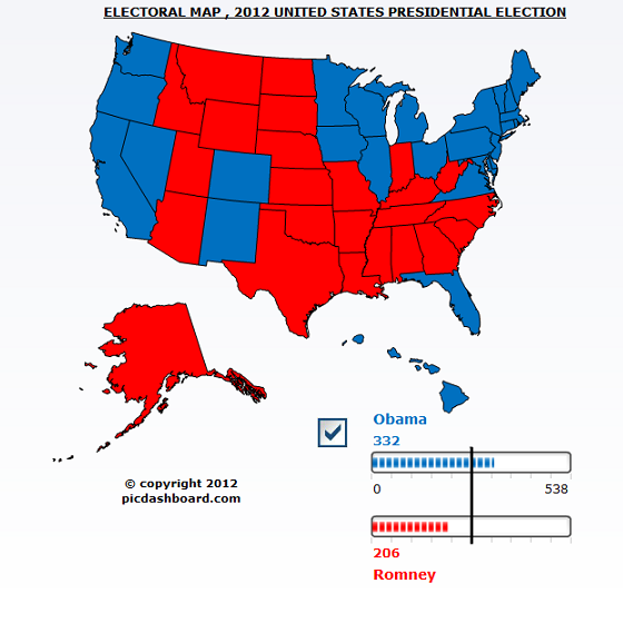Election Results : 2012 United States Presidential Election